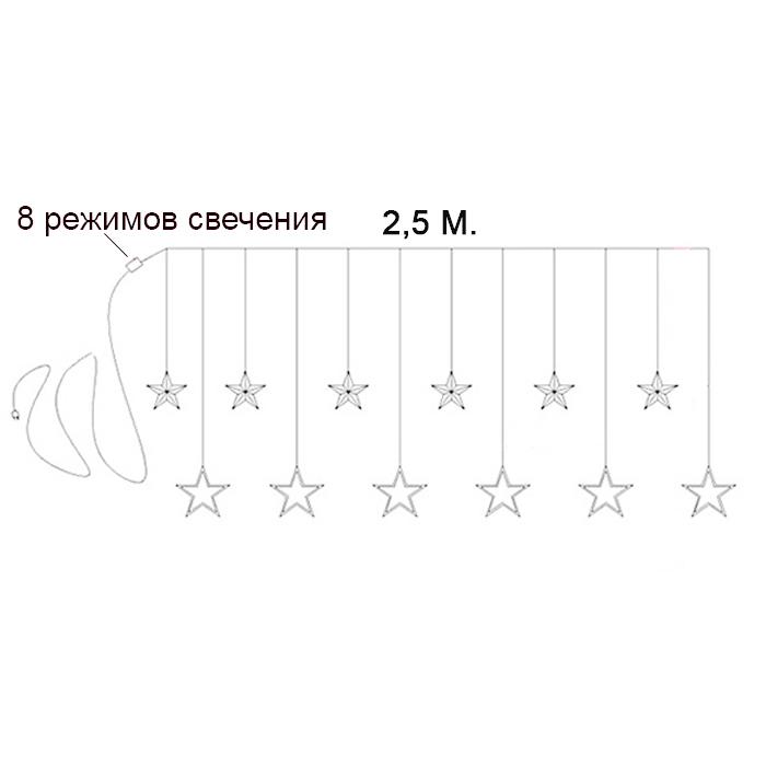 "Гирлянда - штора ""Звезды"" - 2,5м х 0,8м, 12 звезд, сиреневый"